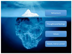 values-iceberg